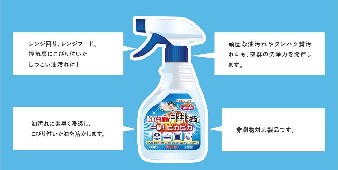 レンジ・換気扇用洗剤の特長